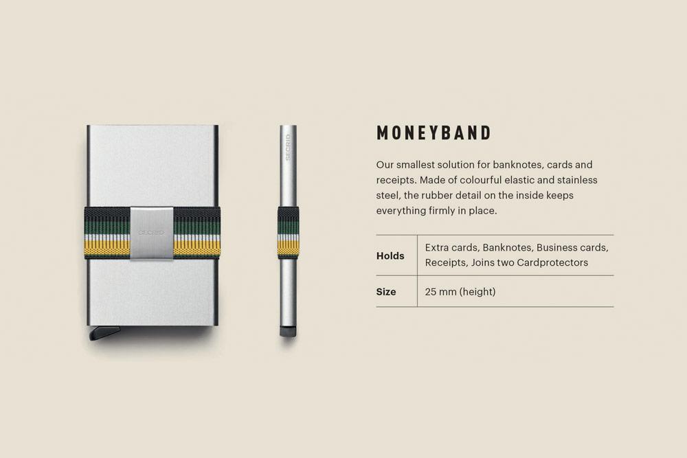 Secrid — Moneyband — pružná textilní svorka