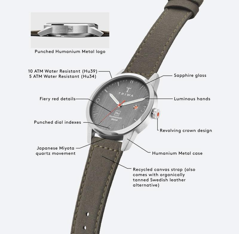 Triwa x Humanium Metal — náramkové hodinky — dámské — pánské