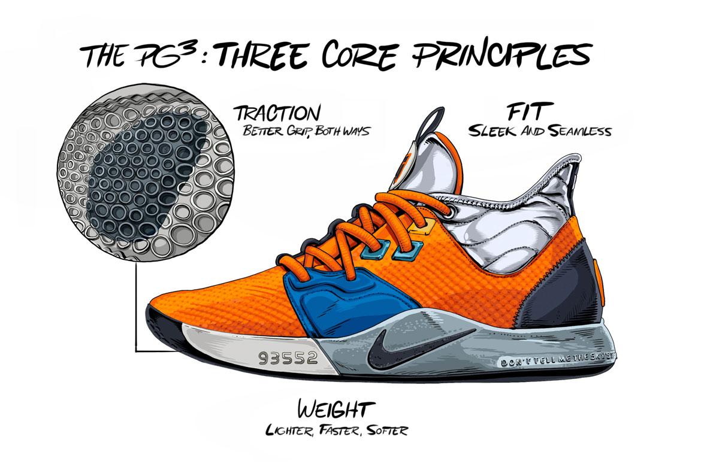 Nike PG3 — Paul George — basketbalové boty — skica